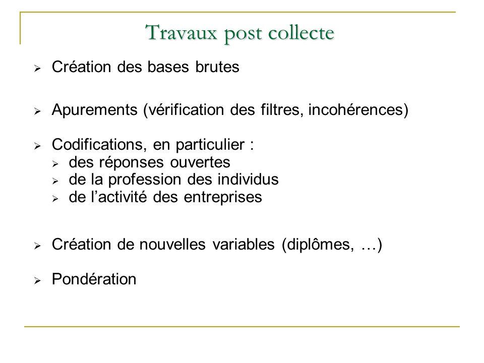Génération 2004 et les extensions Échantillon national Céreq : environ 30 000 questionnaires.