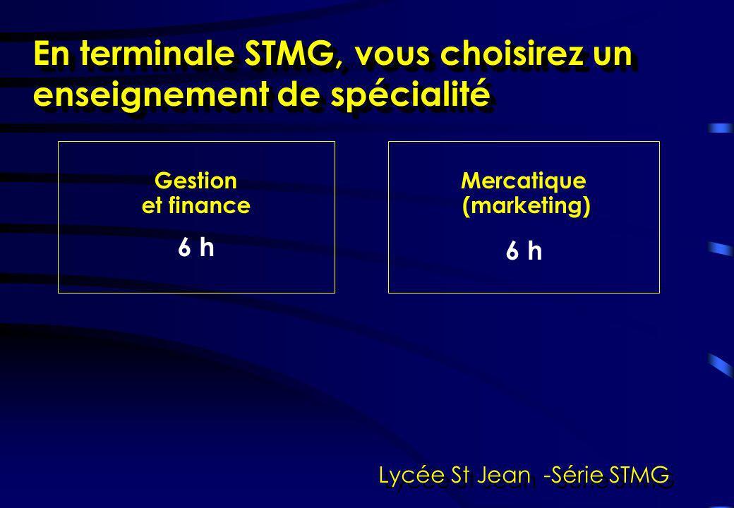 En terminale STMG, vous choisirez un enseignement de spécialité Mercatique (marketing) 6 h Gestion et finance 6 h Lycée St Jean -Série STMG