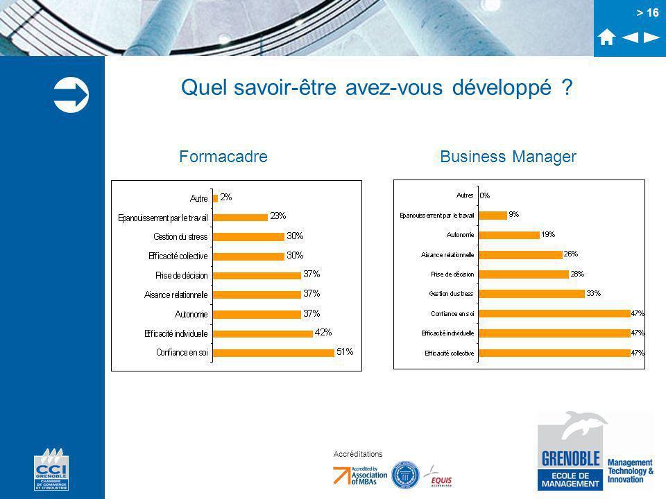 Accréditations > 16 Quel savoir-être avez-vous développé Formacadre Business Manager