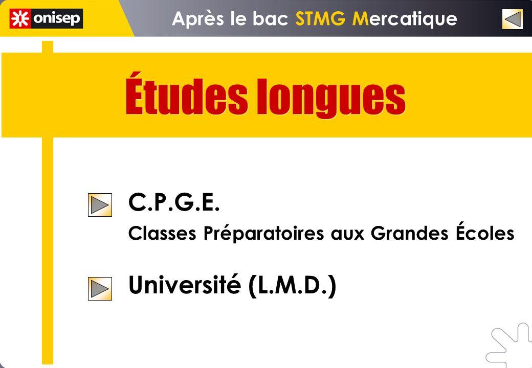 Études longues C.P.G.E. Classes Préparatoires aux Grandes Écoles Université (L.M.D.) Après le bac STMG Mercatique