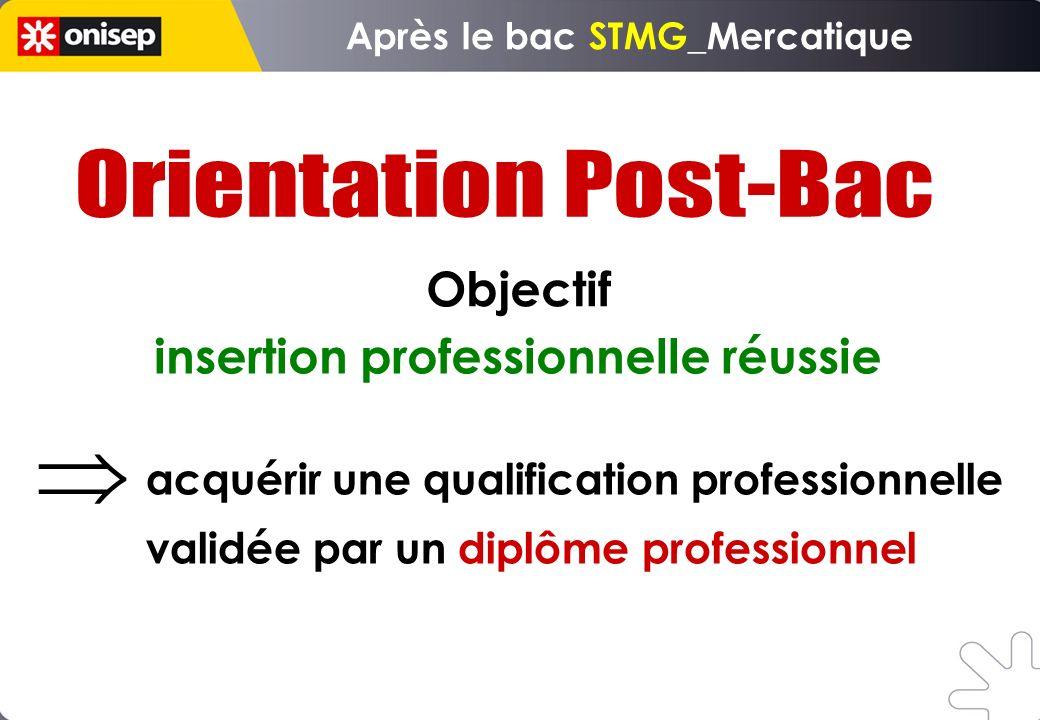 Objectif acquérir une qualification professionnelle validée par un diplôme professionnel insertion professionnelle réussie Après le bac STMG_Mercatiqu