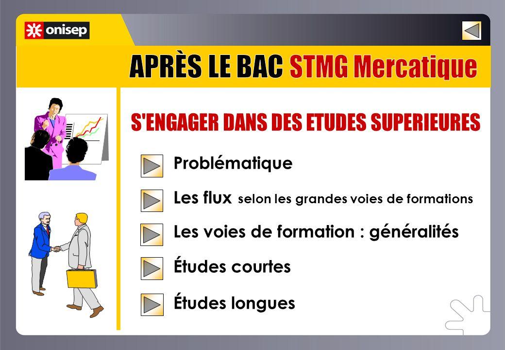 Un mini-site en lien avec la collection INFOSUP Document consultable au CDI du lycée 1/8 www.onisep.fr/infosup/stg