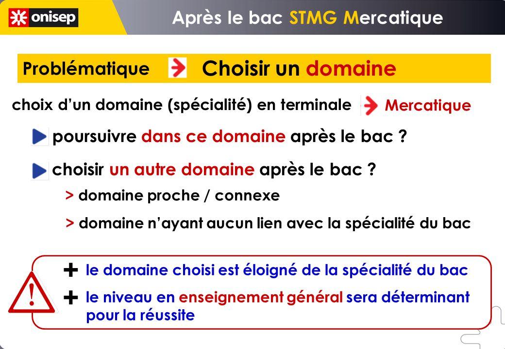Problématique Choisir un domaine choix dun domaine (spécialité) en terminale Mercatique poursuivre dans ce domaine après le bac ? choisir un autre dom