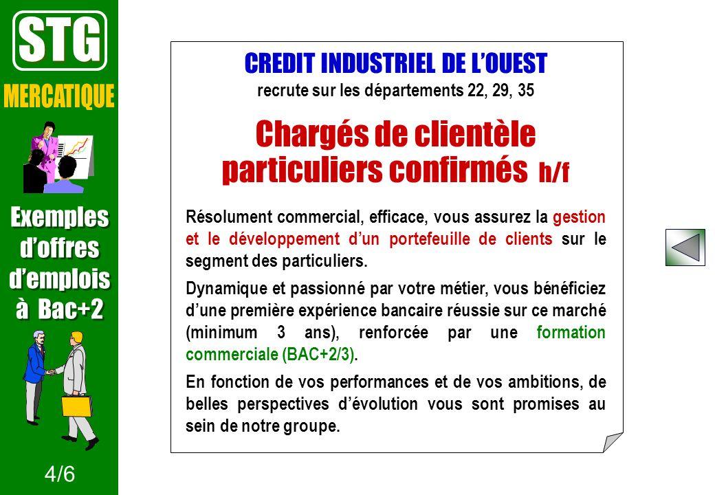 CREDIT INDUSTRIEL DE LOUEST recrute sur les départements 22, 29, 35 Chargés de clientèle particuliers confirmés h/f Résolument commercial, efficace, v