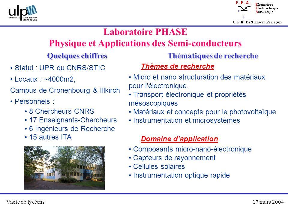 Visite de lycéens17 mars 2004 Laboratoire PHASE Physique et Applications des Semi-conducteurs Quelques chiffres Thématiques de recherche Statut : UPR