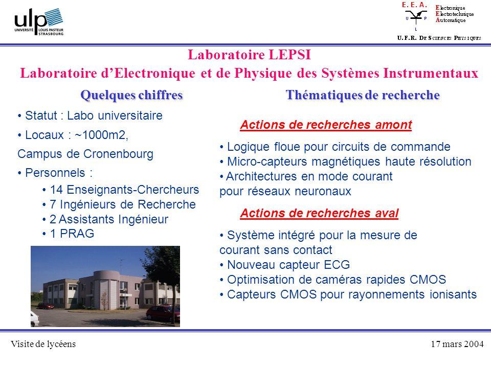 Visite de lycéens17 mars 2004 Laboratoire LEPSI Laboratoire dElectronique et de Physique des Systèmes Instrumentaux Quelques chiffres Thématiques de r