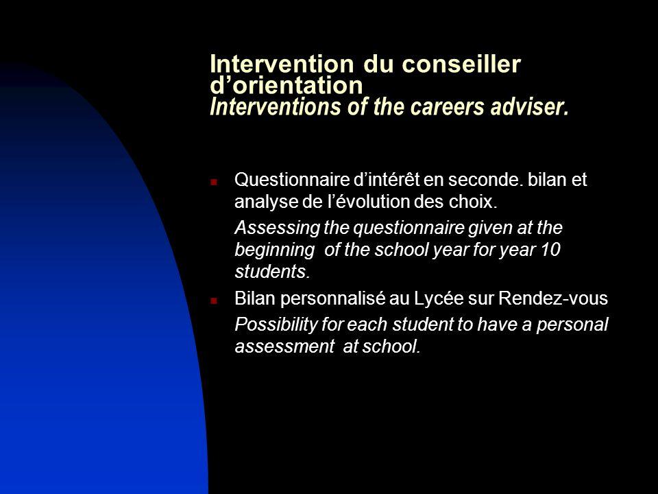 Intervention du conseiller dorientation Interventions of the careers adviser. Questionnaire dintérêt en seconde. bilan et analyse de lévolution des ch