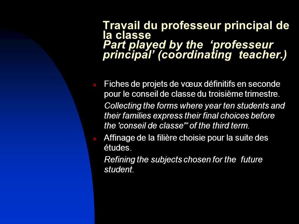 Travail du professeur principal de la classe Part played by the professeur principal (coordinating teacher.) Fiches de projets de vœux définitifs en s