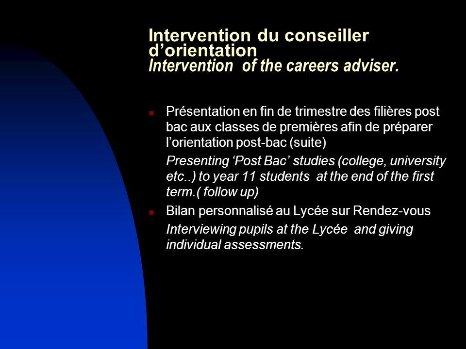 Intervention du conseiller dorientation Intervention of the careers adviser. Présentation en fin de trimestre des filières post bac aux classes de pre