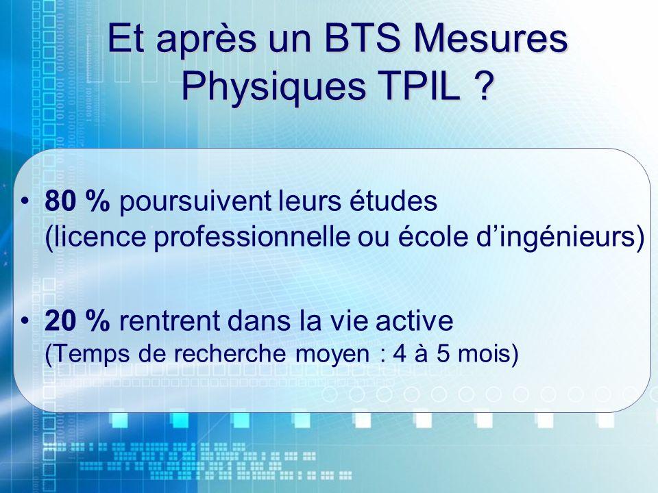 Et après un BTS Mesures Physiques TPIL ? 80 % poursuivent leurs études (licence professionnelle ou école dingénieurs) 20 % rentrent dans la vie active