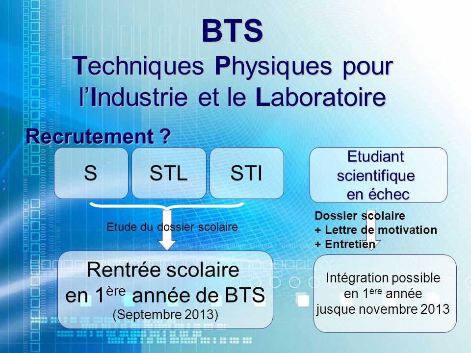 BTS Techniques Physiques pour lIndustrie et le Laboratoire Recrutement ? SSTLSTI Rentrée scolaire en 1 ère année de BTS (Septembre 2013) Etude du doss