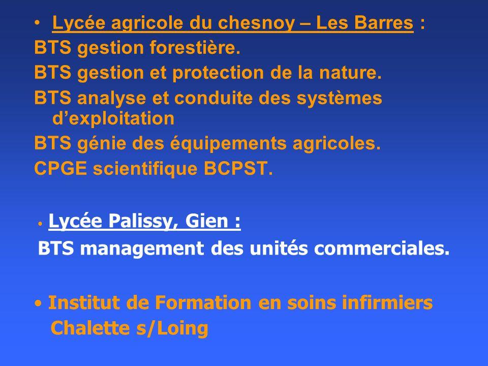 Lycée agricole du chesnoy – Les Barres : BTS gestion forestière.