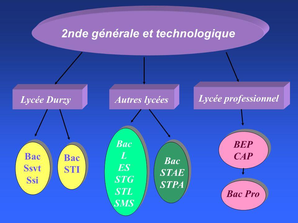 Lycée Durzy Autres lycées Lycée professionnel Bac Ssvt Ssi Bac STI Bac STI Bac L ES STG STL SMS Bac STAE STPA BEP CAP Bac Pro 2nde générale et technologique