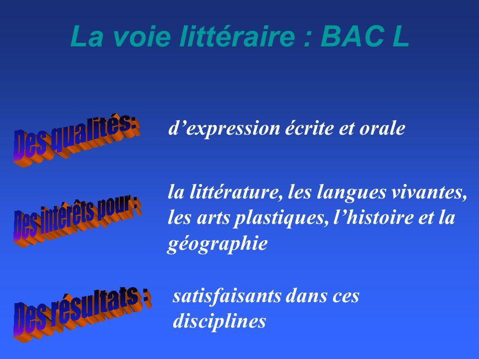 La voie littéraire : BAC L dexpression écrite et orale la littérature, les langues vivantes, les arts plastiques, lhistoire et la géographie satisfaisants dans ces disciplines