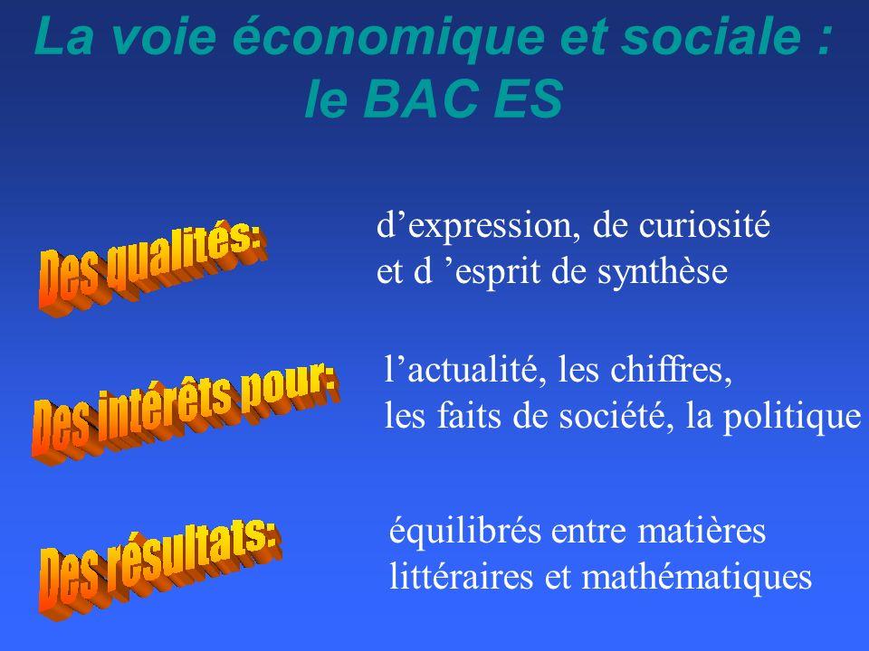 La voie économique et sociale : le BAC ES dexpression, de curiosité et d esprit de synthèse lactualité, les chiffres, les faits de société, la politique équilibrés entre matières littéraires et mathématiques