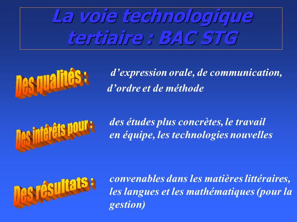 La voie technologique tertiaire : BAC STG dexpression orale, de communication, dordre et de méthode des études plus concrètes, le travail en équipe, les technologies nouvelles convenables dans les matières littéraires, les langues et les mathématiques (pour la gestion)