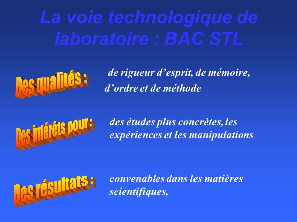 La voie technologique de laboratoire : BAC STL de rigueur desprit, de mémoire, dordre et de méthode des études plus concrètes, les expériences et les manipulations convenables dans les matières scientifiques,