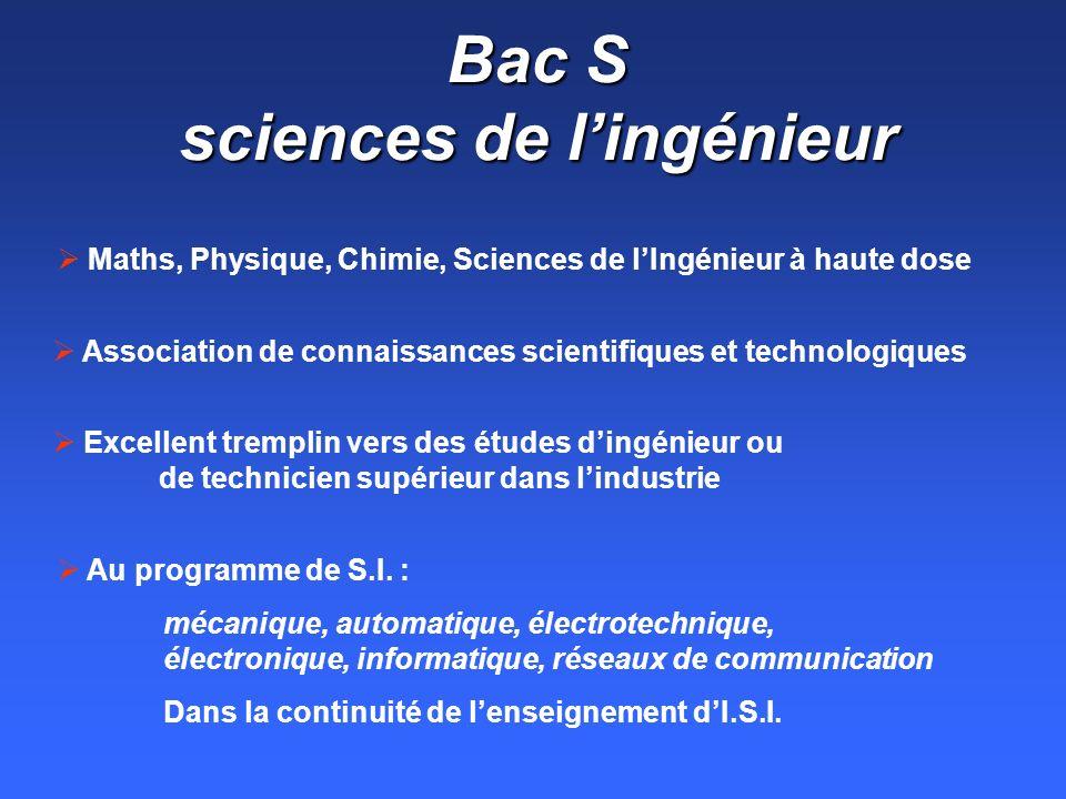 Bac S sciences de lingénieur Maths, Physique, Chimie, Sciences de lIngénieur à haute dose Au programme de S.I.