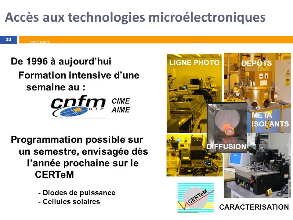 Accès aux technologies microélectroniques 10 Métalliseur Formation intensive dune semaine au : CIME AIME De 1996 à aujourdhui Programmation possible s