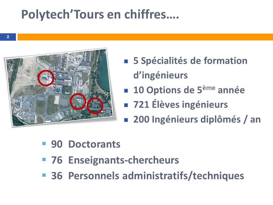 PolytechTours en chiffres…. 2 5 Spécialités de formation dingénieurs 10 Options de 5 ème année 721 Élèves ingénieurs 200 Ingénieurs diplômés / an 90 D
