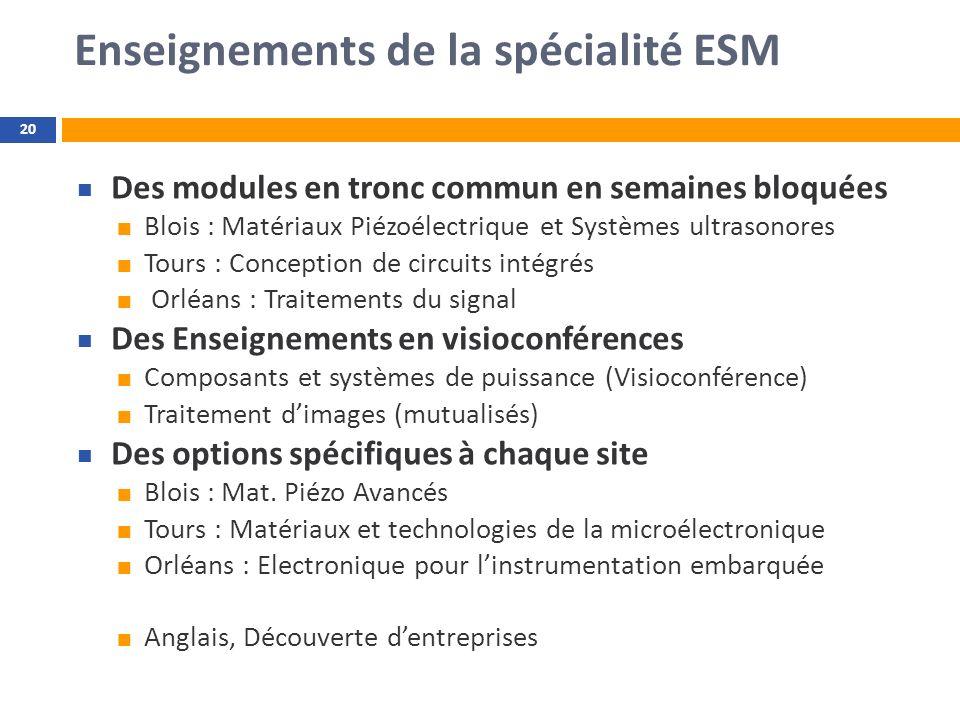 Enseignements de la spécialité ESM 20 Des modules en tronc commun en semaines bloquées Blois : Matériaux Piézoélectrique et Systèmes ultrasonores Tour
