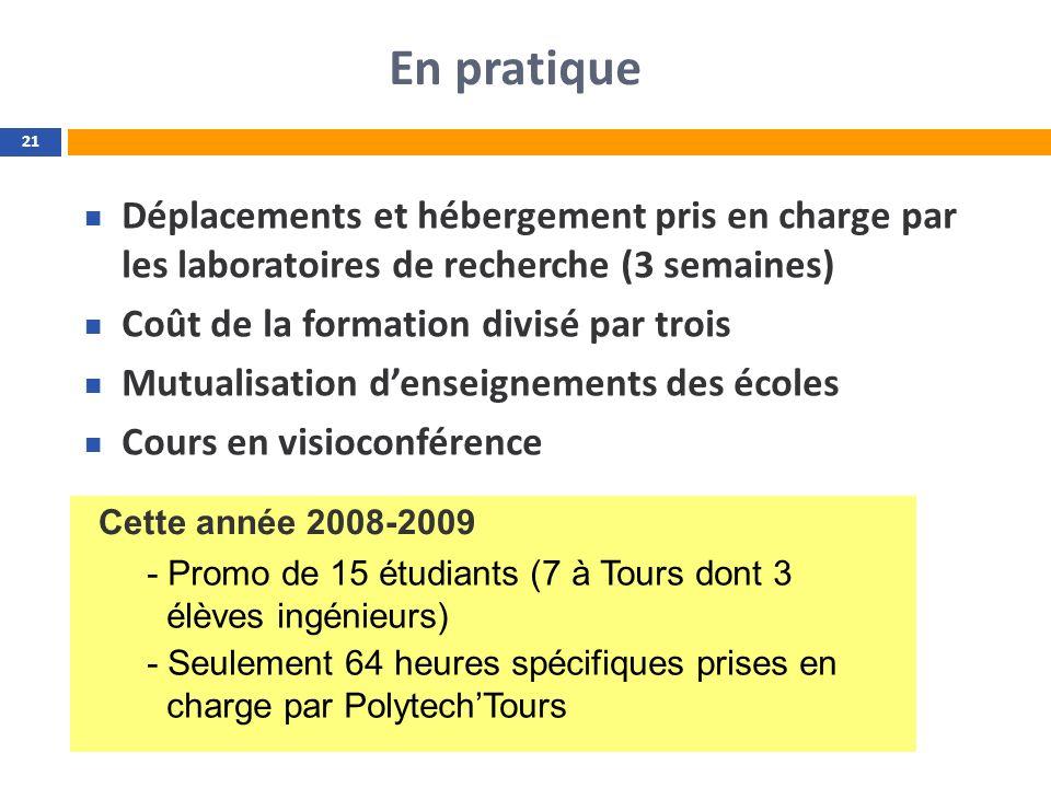 En pratique 21 Déplacements et hébergement pris en charge par les laboratoires de recherche (3 semaines) Coût de la formation divisé par trois Mutuali