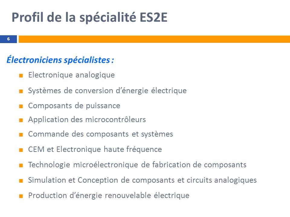 Profil de la spécialité ES2E 6 Électroniciens spécialistes : Systèmes de conversion dénergie électrique Commande des composants et systèmes Simulation