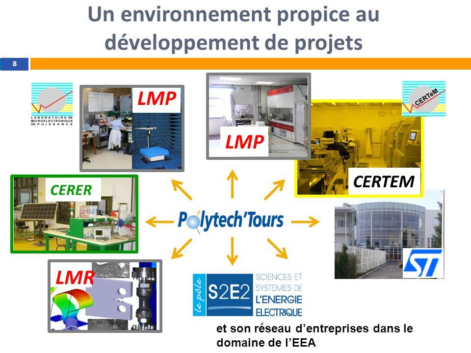 Un environnement propice au développement de projets CERTEM CERER LMP LMR et son réseau dentreprises dans le domaine de lEEA LMP 8