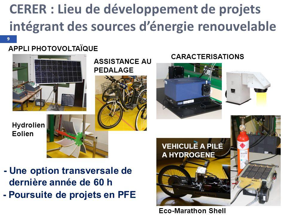 9 CERER : Lieu de développement de projets intégrant des sources dénergie renouvelable CARACTERISATIONS APPLI PHOTOVOLTAÏQUE ASSISTANCE AU PEDALAGE VE