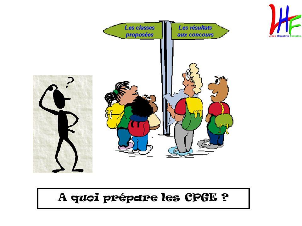 A quoi prépare les CPGE ?