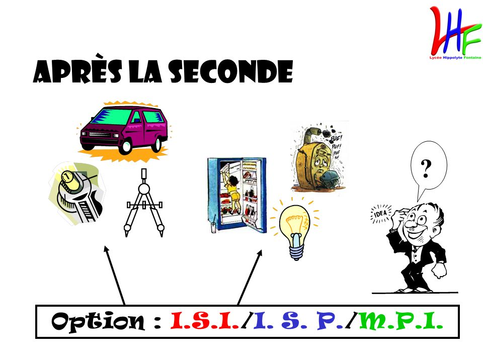 Après la seconde Option : I.S.I./I. S. P./M.P.I. ?