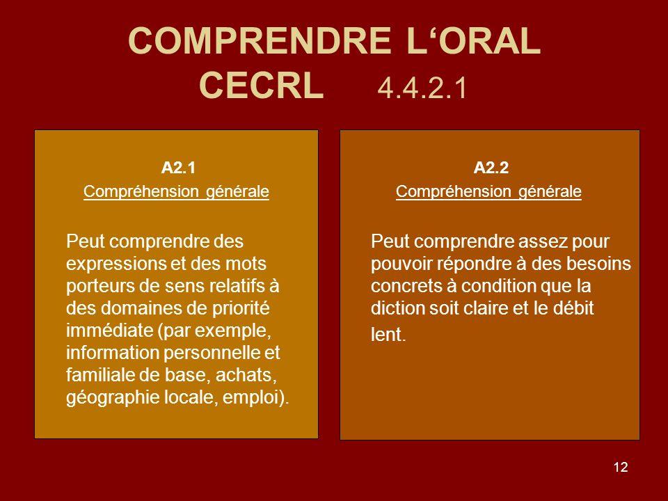 12 COMPRENDRE LORAL CECRL 4.4.2.1 A2.1 Compréhension générale Peut comprendre des expressions et des mots porteurs de sens relatifs à des domaines de priorité immédiate (par exemple, information personnelle et familiale de base, achats, géographie locale, emploi).