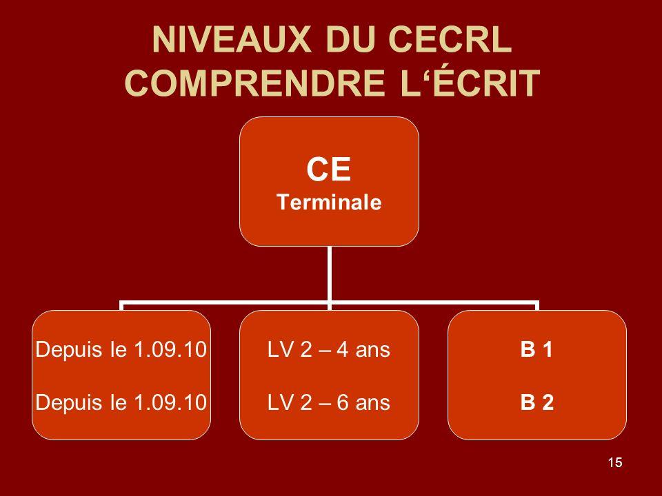 15 NIVEAUX DU CECRL COMPRENDRE LÉCRIT CE Terminale Depuis le 1.09.10 LV 2 – 4 ans LV 2 – 6 ans B 1 B 2