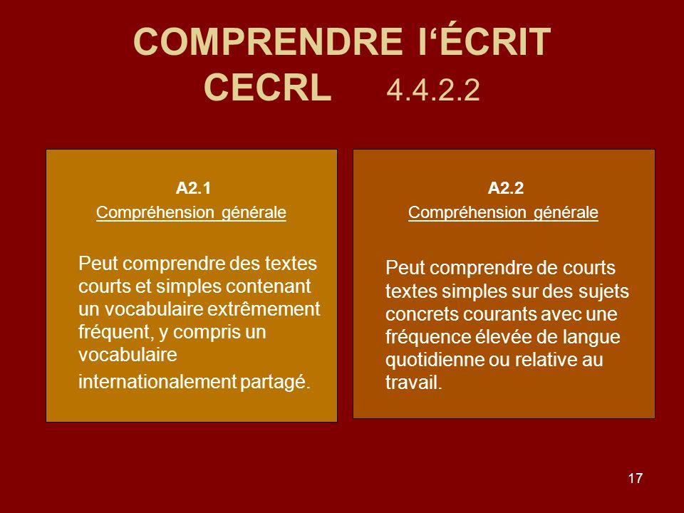 17 COMPRENDRE lÉCRIT CECRL 4.4.2.2 A2.1 Compréhension générale Peut comprendre des textes courts et simples contenant un vocabulaire extrêmement fréquent, y compris un vocabulaire internationalement partagé.