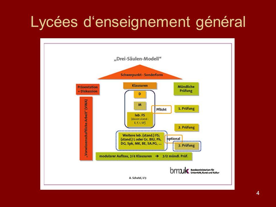 4 Lycées denseignement général