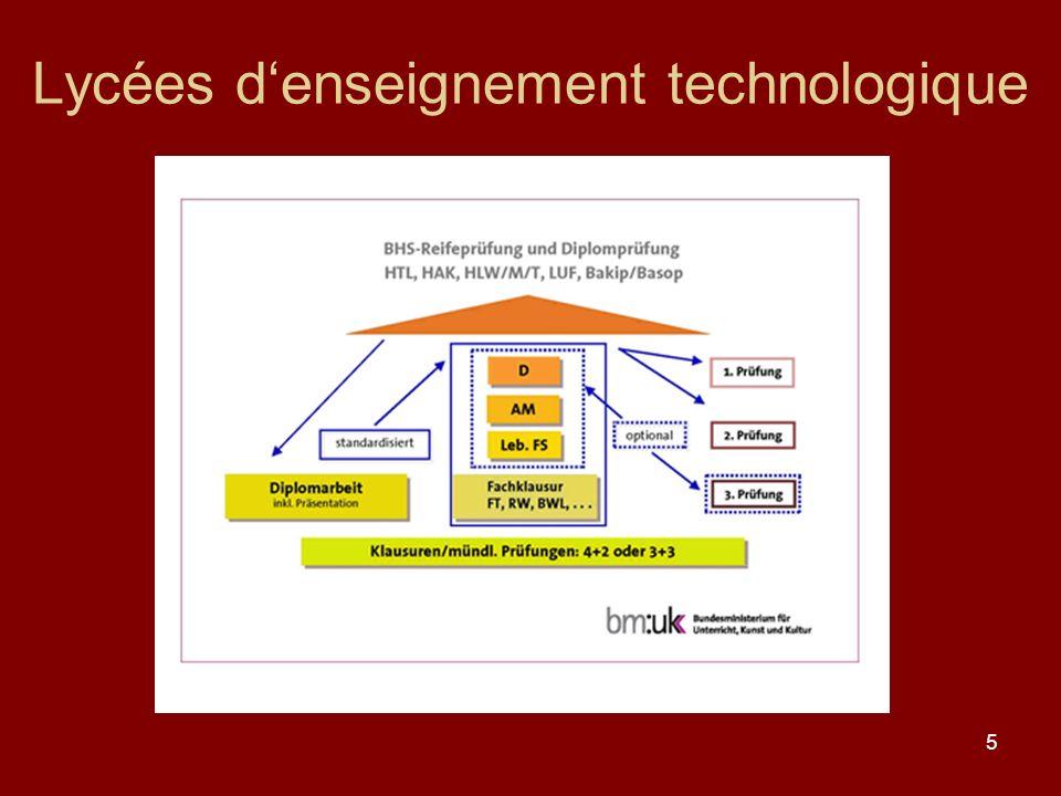 5 Lycées denseignement technologique