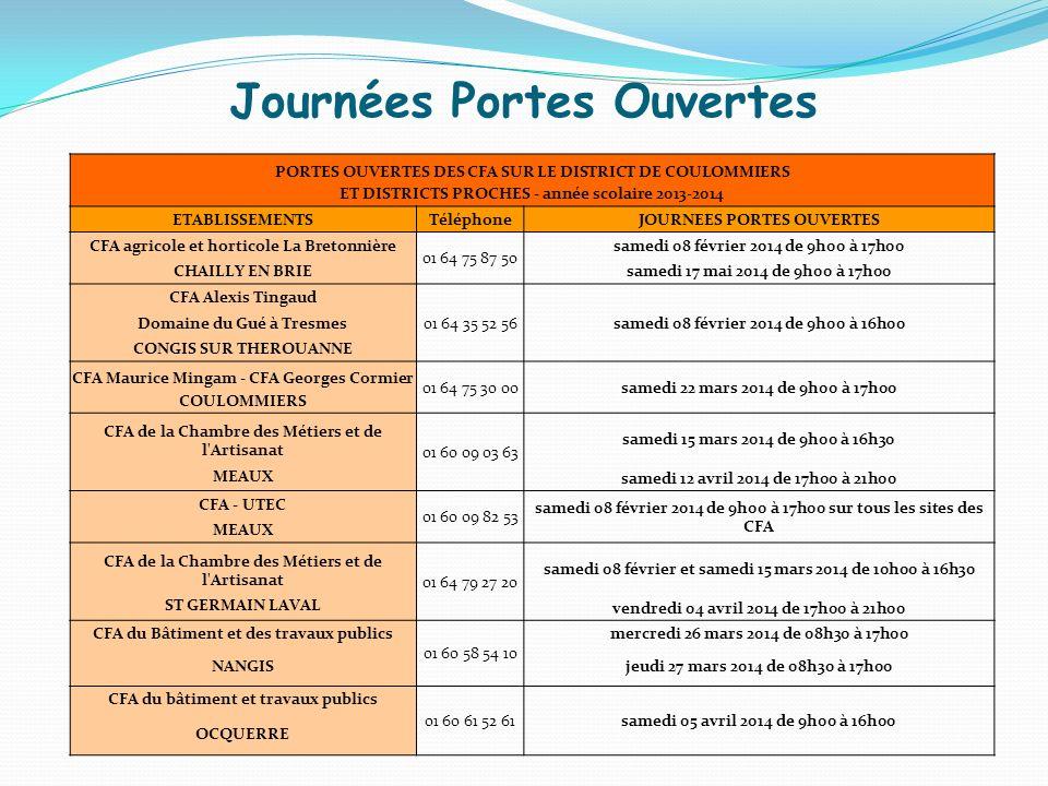 PORTES OUVERTES DES CFA SUR LE DISTRICT DE COULOMMIERS ET DISTRICTS PROCHES - année scolaire 2013-2014 ETABLISSEMENTSTéléphoneJOURNEES PORTES OUVERTES