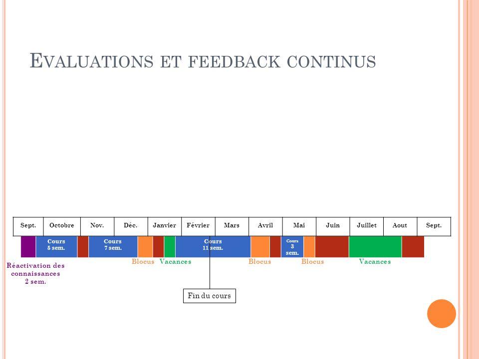 E VALUATIONS ET FEEDBACK CONTINUS Réactivation des connaissances 2 sem.