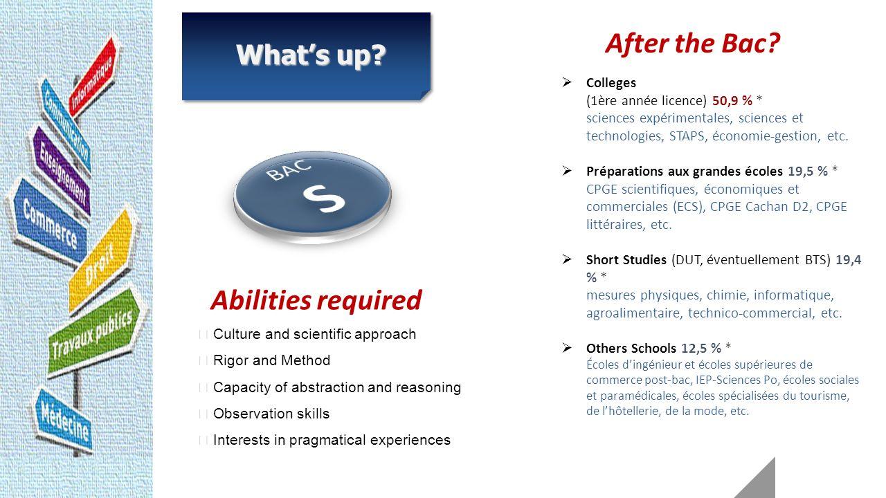 Colleges (1ère année licence) 50,9 % * sciences expérimentales, sciences et technologies, STAPS, économie-gestion, etc.