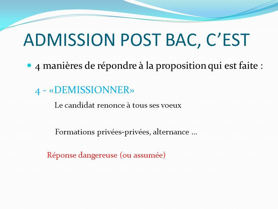 ADMISSION POST BAC, CEST 4 manières de répondre à la proposition qui est faite : 4 - «DEMISSIONNER» Le candidat renonce à tous ses voeux Formations privées-privées, alternance … Réponse dangereuse (ou assumée)