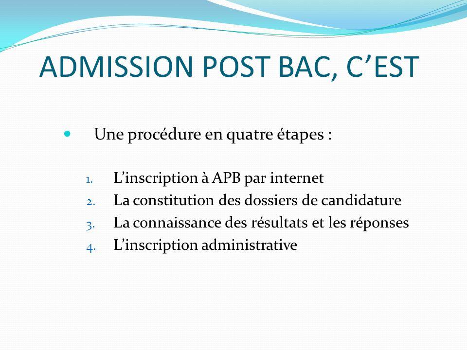 ADMISSION POST BAC, CEST Une procédure en quatre étapes : 1.