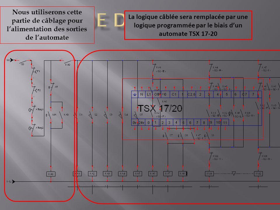 M1 Moteur asynchrone triphasé M1Moteur asynchrone gauche droite M2Moteur asynchrone montée descente KM1 Contacteur de puissance commande 24V~ KM2 Contacteur de puissance commande 24V~ KM3 Contacteur de puissance commande 24V~ KM4 Contacteur de puissance commande 24V~ S1Position de départ S2Position bac dégraissage S3Position chargement S4Position haute S5Position basse S6Départ cycle S7Position initiale S8 ENTREESSORTIES I0,0O0,0 I0,1O0,1 I0,2O0,2 I0,3O0,3 I0,4O0,4 I0,5O0,5 I0,6O0,6 I0,7O0,7 O0,8 O0,9 O0,10 O0,11 NON CABLE SUR LAUTOMATE