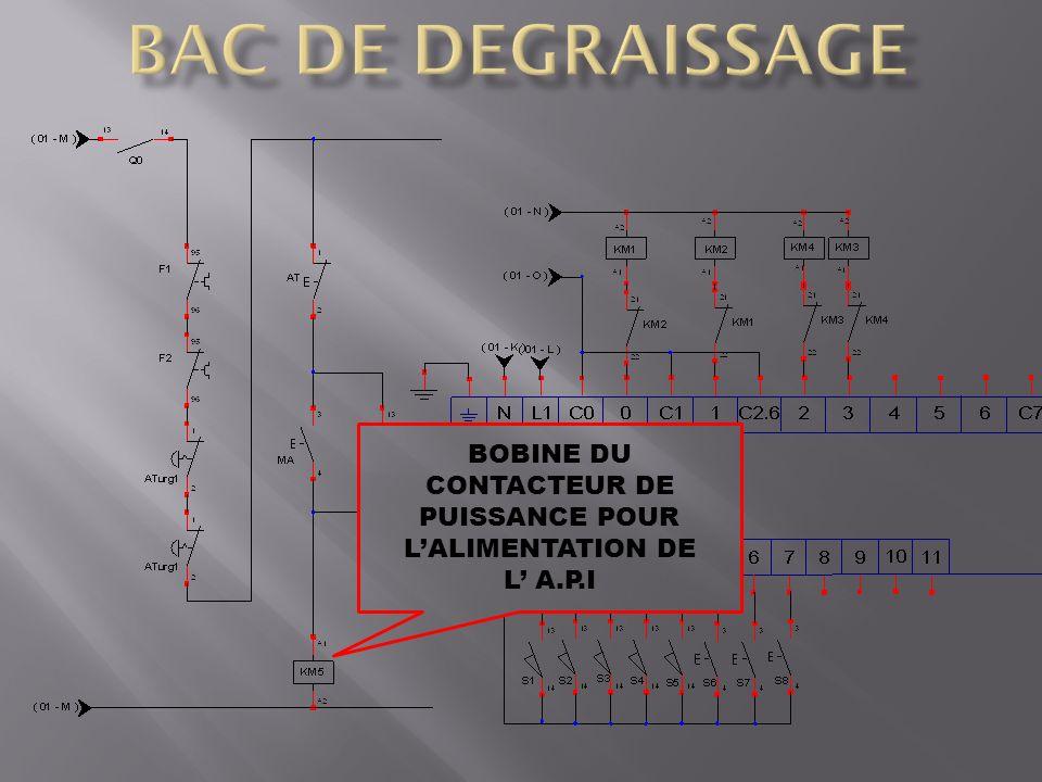 BOBINE DU CONTACTEUR DE PUISSANCE POUR LALIMENTATION DE L A.P.I