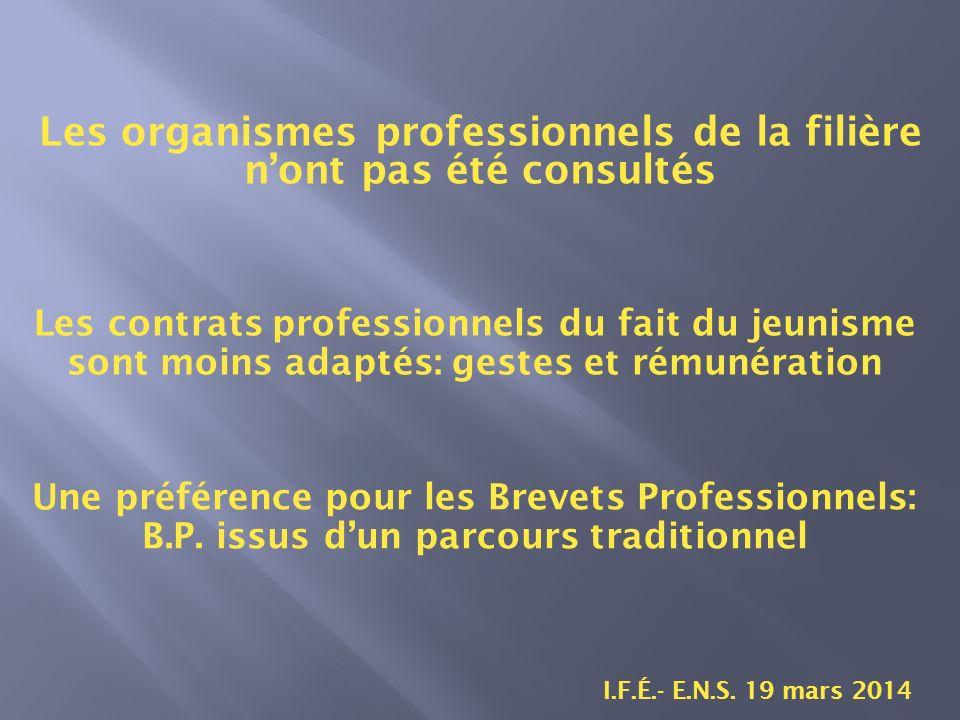 Les organismes professionnels de la filière nont pas été consultés I.F.É.- E.N.S.