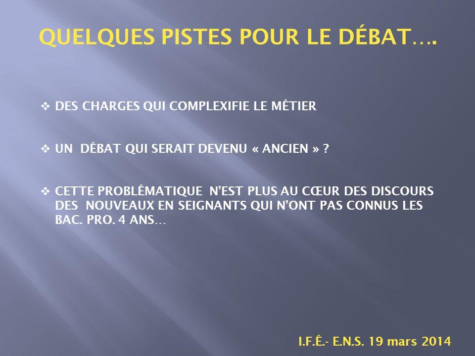 QUELQUES PISTES POUR LE DÉBAT…. I.F.É.- E.N.S.