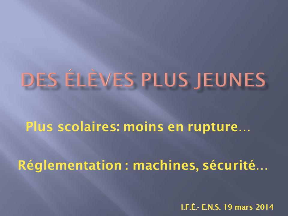 Plus scolaires: moins en rupture… I.F.É.- E.N.S. 19 mars 2014 Réglementation : machines, sécurité…