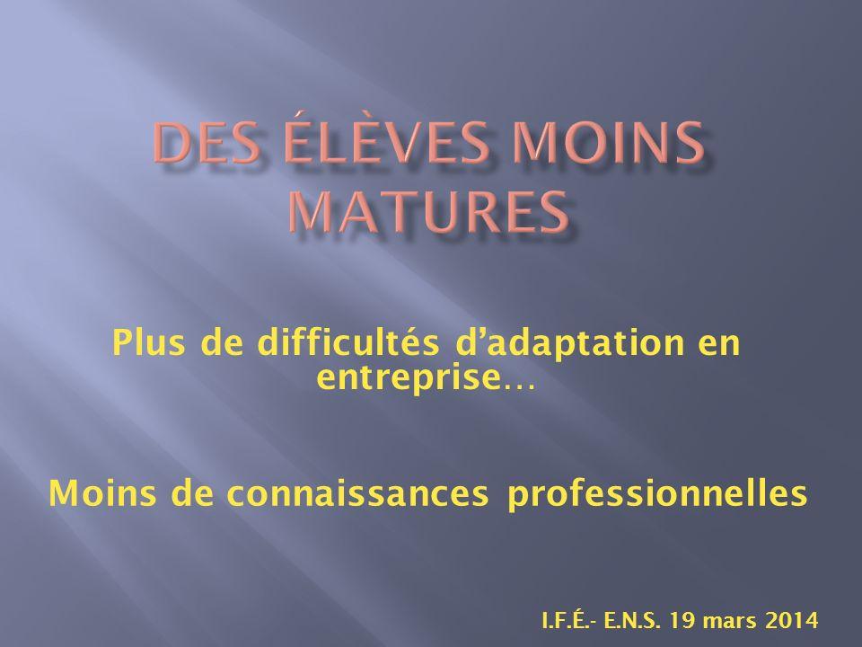 Plus de difficultés dadaptation en entreprise… I.F.É.- E.N.S.