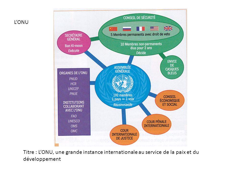 LONU Titre : LONU, une grande instance internationale au service de la paix et du développement