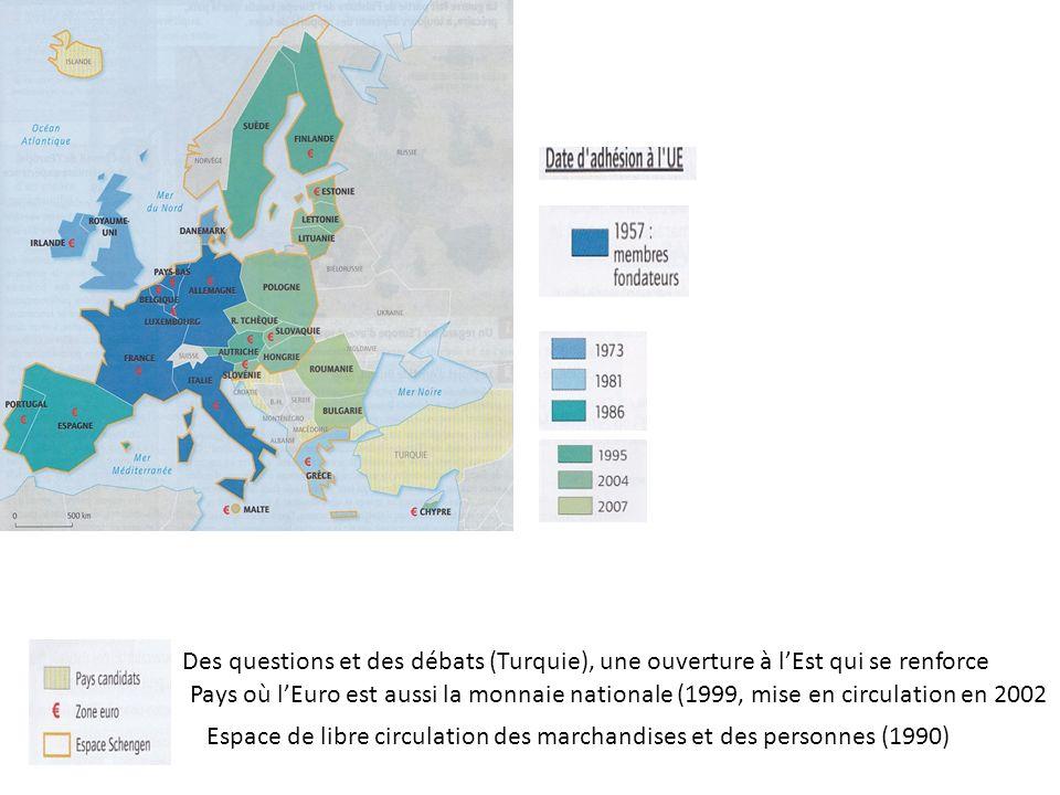 Lidée dEurope au XX ème siècle CECA : France, Benelux, RFA et Italie. LEurope sélargit à 12 pays selon un axe Nord / Sud. LEurope sélargit à 27 pays e