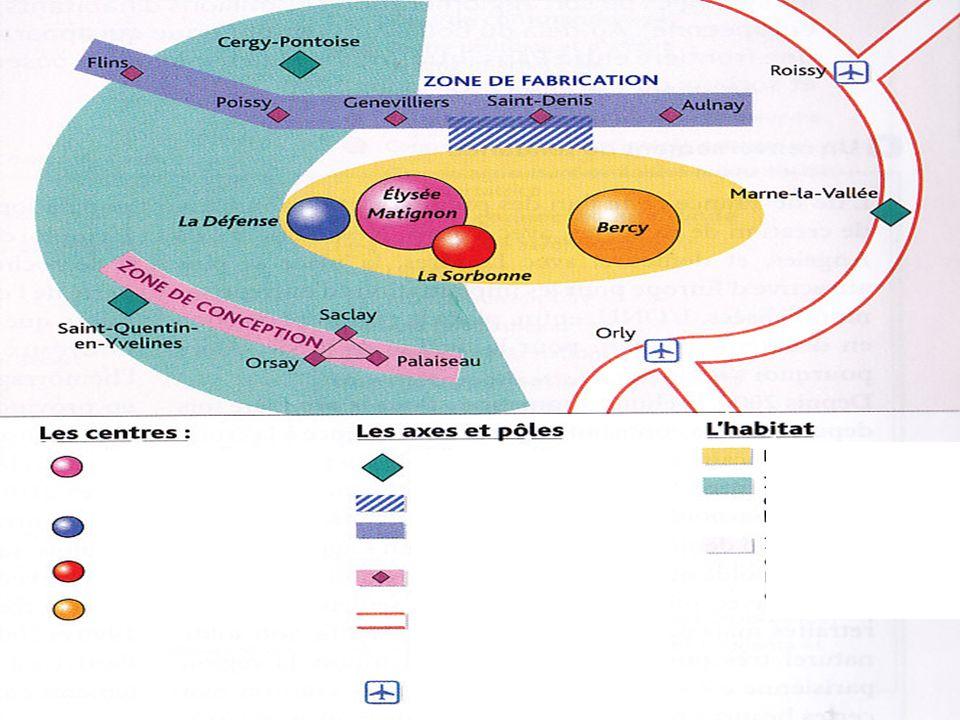 Situation : Paris, une ville mondiale Titre : Paris, les centres dune ville mondiale